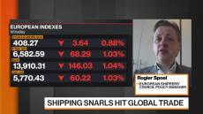 Shipping Snarls Hit Global Trade