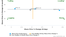 Nicolet Bankshares, Inc. breached its 50 day moving average in a Bearish Manner : NCBS-US : May 18, 2017