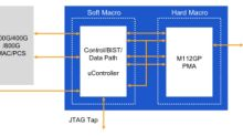 Rambus Announces Tapeout and Availability of 112G Long Reach SerDes PHY on Leading-edge 7nm Node for High-Performance Communications and Data Centers