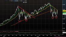 Reazioni composte di Asia ed Eurozona al crash USA
