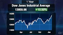 Markets Soar But the Retail Investor Is Not Back (Yet)