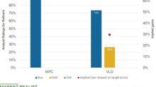 Marathon Petroleum and Valero Energy: Analysts' Ratings