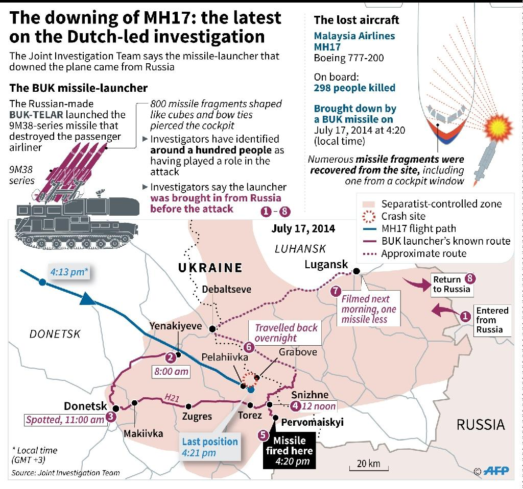 Dutch investigation into MH17 (AFP Photo/)