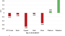 Commodities Are Weak in the Early Hours on May 14