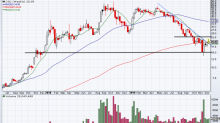 5 Top Stock Trades for Wednesday: CGC, PLAY, MDB