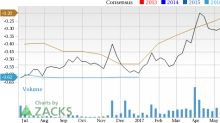 Why Safe Bulkers (SB) Could Be Positioned for a Surge