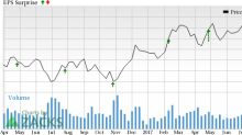 CBRE Group (CBG) to Report Q2 Earnings: What's in the Cards?