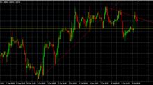 Análisis del EUR/USD, GBP/USD  USD/JPY antes de las actas del FOMC
