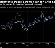 Texas Instruments Slumps as Customers Cut Orders on Trade Woes