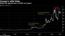 5 años de acciones de cannabis: Canopy suma 2.139% tras debutar