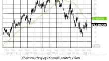 2 Retail Stocks to Short