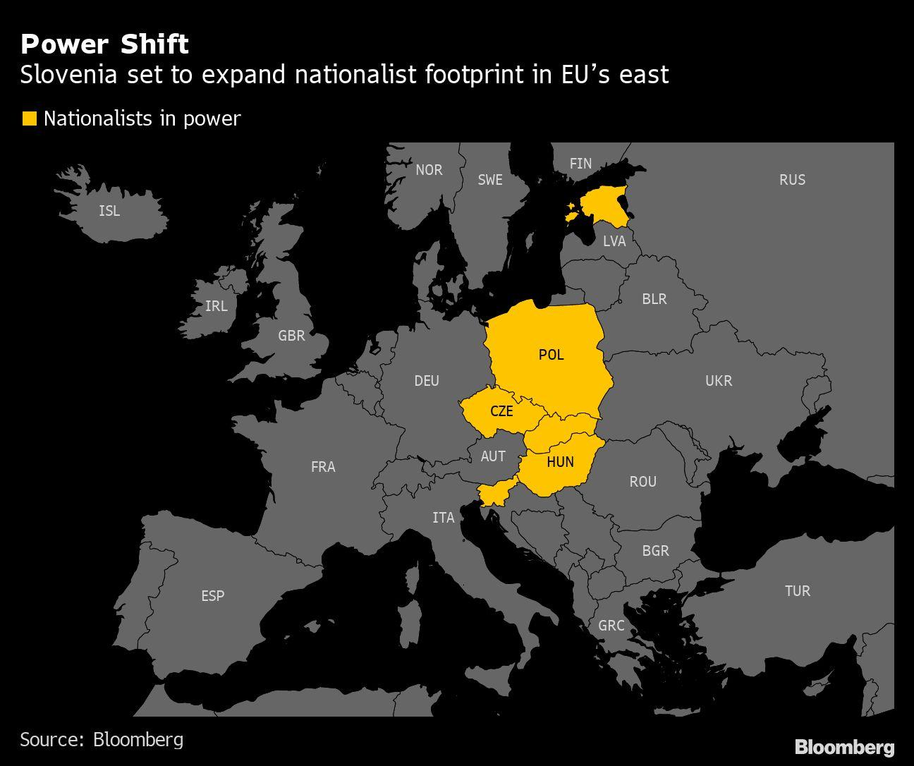 Europe in Line for Another Nationalist Leader as Jansa Gets Nod