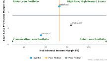 Century Bancorp, Inc. (Massachusetts) :CNBKA-US: Earnings Analysis: 2016 By the Numbers : January 27, 2017