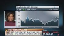 Nat gas futures jump 10%