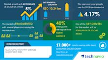 COVID-19 Impact and Recovery Analysis | Photography Services Market 2019-2023 | Popularity of Social Media to Boost Growth | Technavio