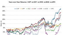 Comparing Stocks: COP, OXY, DVN, EOG, and APC