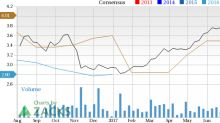 Is Coca-Cola FEMSA (KOF) Stock a Solid Choice Right Now?