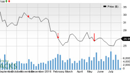 Honda (HMC) Q1 Earnings: Is a Disappointment in Store?