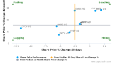 TriCo Bancshares breached its 50 day moving average in a Bearish Manner : TCBK-US : August 29, 2017