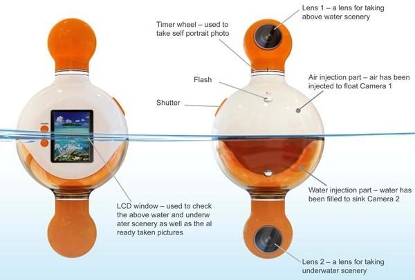 Twin camera concept floats in water, unites sea and sky