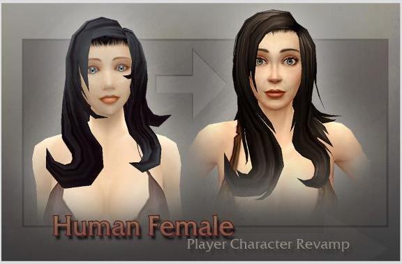 Character models and their impact on system requirements