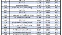 25 Stocks to Avoid Next Month