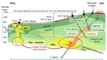 Aurania Reports That Drilling at Crunchy Hill Intersected the Upper Part of an Epithermal System