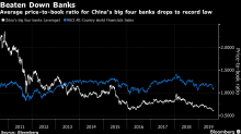 China Banks See Margins Squeezed by Efforts to Spur Economy