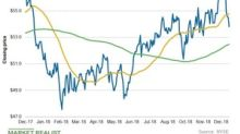 Utilities Fell from 'Overbought' to 'Oversold' Last Week