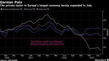 German Industry Recession Worsens as Companies Cut Profit Goals
