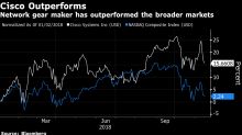 Cisco Calms Concerns of Demand Drop With In-Line Forecast
