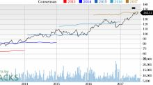 NextEra Energy Poised to Grow on Investments: Time to Buy?