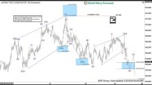Elliott Wave Analysis: USDJPY Resumes Lower to 104