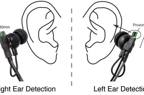 Self-aware headphones switch channels depending on which ear they're in (video)