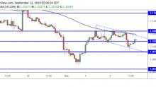 EUR/USD Daily Forecast – Euro Traders Await ECB Decision