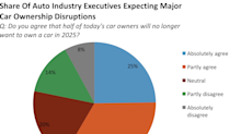 THE AUTONOMOUS MOBILITY ECOSYSTEM: How automakers can compete in the future of mobility