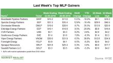 Top MLP Gainers in the Week Ending June 29