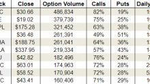 Friday's Vital Data: Bank of America Corp. (BAC), Micron Technology, Inc. (MU) and Delta Air Lines, Inc. (DAL)