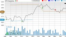 Lamar Advertising (LAMR) Q2 FFO & Revenues Top, Stock Down