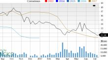 Why BRF S.A. (BRFS) Could Be Positioned for a Slump