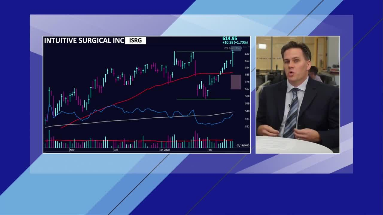 News post image: Intuitive Surgical Making A Recovery