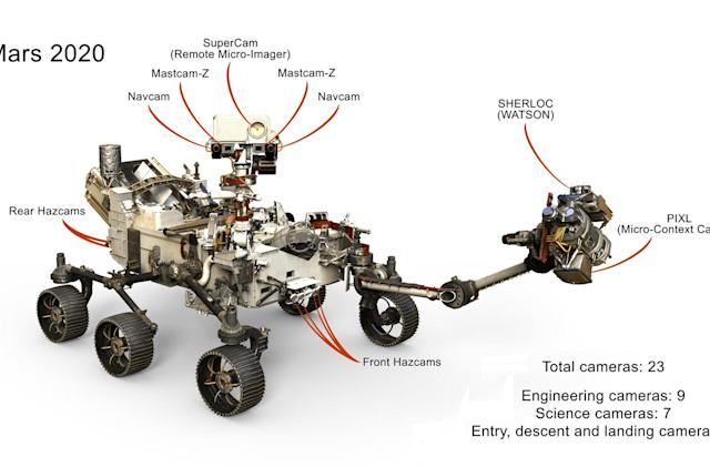 Mars 2020 rover will observe the red planet with 23 eyes