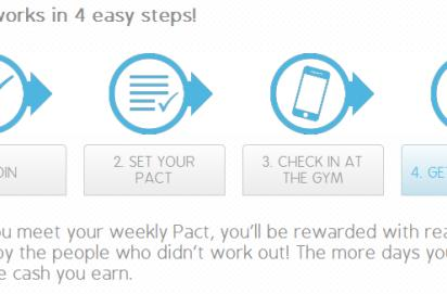 Gympact iPhone app offers cash rewards to gym-goers, penalizes inattendance