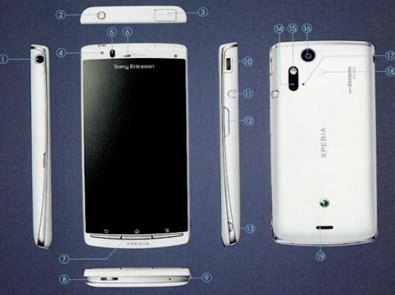 Xperia Acro images leaked, Arc's Japan-bound sibling puts on a little weight at the circus