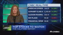 Final trades: Six Flags, Alexion Pharma, Alphabet, American Express & the financials