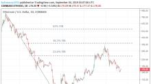 Ethereum & Monero's XMR Daily Tech Analysis – 04/09/19