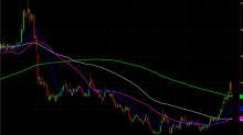 Daqo New Energy Stock Has Hit an Ideal Entry Point