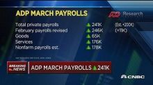 ADP payrolls rise 241,000 in March