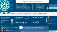 Professional Haircare Products Market Analysis Highlights the Impact of COVID-19 (2020-2024)| Expansion Of The Spa Market to boost the Market Growth | Technavio