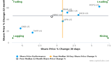 Horizon Bancorp (Indiana) breached its 50 day moving average in a Bearish Manner : HBNC-US : August 3, 2017